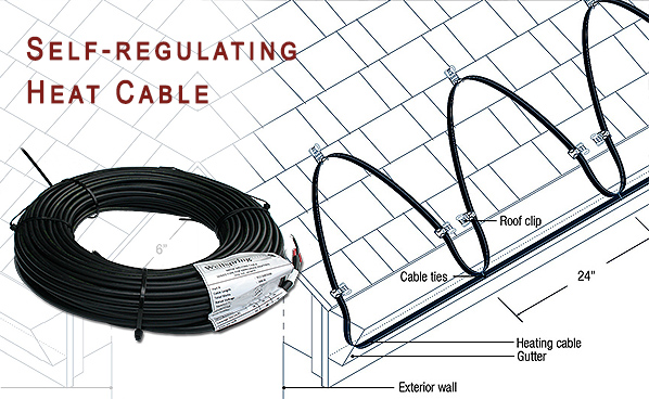 Self-regulating roof heating cable illustration.